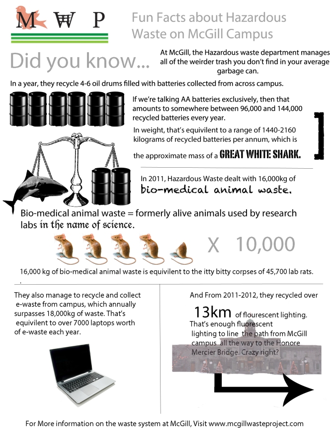 infographic1MWP